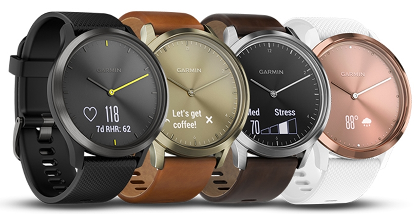 smartwatch stress monitoring